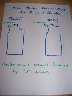 Phat Chick Designs: Tutorial: Altering a Sleeve for a Forward Shoulder