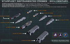 Instrumented Probes Tech Readout [New] by unusualsuspex.deviantart.com on @DeviantArt