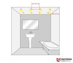 Фотография:  в стиле , Ванная, Советы, освещение ванной, Инфографика – фото на InMyRoom.ru
