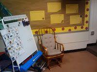 Kindergarten Common Core blog