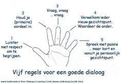 Vijf regels voor een goede dialoog.