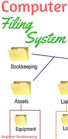Free bookkeeping tips templates printables 101 training for your computer filing system tips to stay organized small business solutioingenieria Images