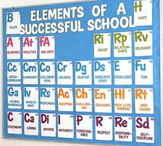 Elements of a Successful School by Enokson-- lots of things you can do with this!
