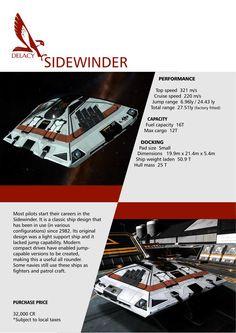 Elite: Dangerous Sidewinder Falcon DeLacy Ships Brochure