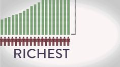 Mind Blown: Truth About Wealth DIstribution