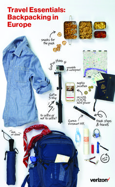 Travel Essentials: Backpacking in Europe | Whether you're taking time off before school or work, or just looking for an iconic summer adventure, backpacking Europe is on nearly every traveler's bucket list. And with Verizon's TravelPass, you can use your existing data plan abroad to capture all the moments from your #FOMO-inducing travels. Check out our list of wanderlust-worthy essentials.
