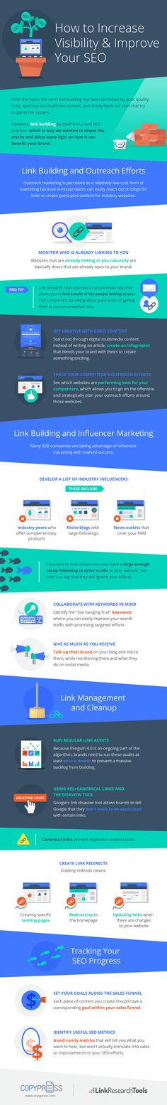 Tips for Improved SEO and Increased Site Visibility #infographic #SEO