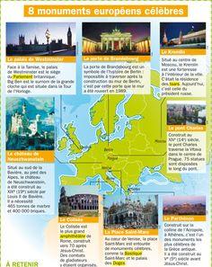 Fiche exposés : Huit monuments européens célèbres