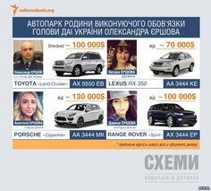 Глава ГАИ Украины ушел в отставку после скандальных фото дочерей