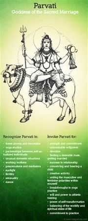 I'd just like to mention how Parvati, the Hindu goddess of marriage, is often depicted riding a cow which is the symbolic animal of Hera, the…