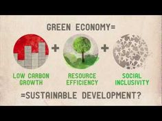 """Discussions about Green Economy often ignore the Social - this short 10 minute video addresses this issue. Check out UNRISD's Project on the Social Dimensions of Green Economy and Sustainable Development http://www.unrisd.org/greeneconomy    This is the first of six videos in the series """"Bringing the Social to Rio+20"""".    As the world prepares for R..."""