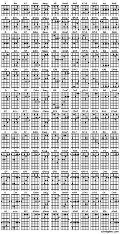 Electric Versus Acoustic Guitar - Play Guitar Tips Music Theory Guitar, Jazz Guitar, Music Guitar, Playing Guitar, Acoustic Guitar, Guitar Store, Music Music, Guitar Chords Beginner, Music Chords