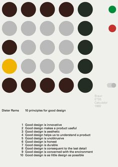 This is about™ Dieter Rams 10 principles for https://www.flickr.com/photos/thisisabout/8291814921/ Couple of posters revealing Dieter Ram's principles with graphics based on his Braun ET 55 calculator.