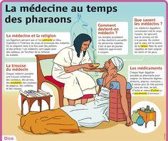 Fiche exposés : La médecine au temps des pharaons