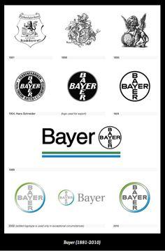 Die 47 besten Bilder von Logo Development / Evolution