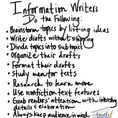 Writing Workshop Resources-Mini lessons, videos, charts & so much more!