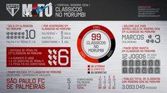 #65 - Campeonato Brasileiro: São Paulo x Palmeiras: 16.11.2014 / Especial Rogério Ceni 100 clássicos no Morumbi