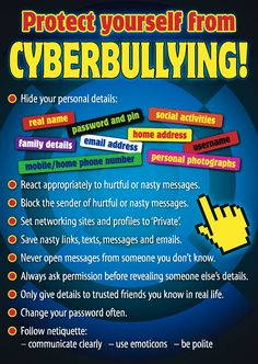 BULLYING IDEAS | Bullying in a Cyber World Poster: Ages 8-15