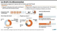 (1) Agence France-Presse (@afpfr) | Twitter