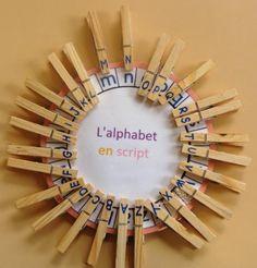 Correspondance script majuscules