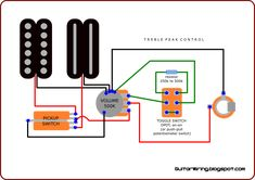 the guitar wiring blog diagrams and tips custom wiring diagram for hsh guitars ibanez rg. Black Bedroom Furniture Sets. Home Design Ideas