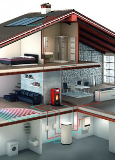 - Jack's Roofing Tips and Guide Home Heating Systems, Geothermal Energy, Solar Water Heater, Solar House, Passive House, Alternative Energy, Solar Panels, Building A House, House Plans