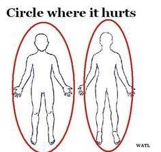 """A little Pain Humor - """"Circle Where it Hurts"""" Sjogren's"""