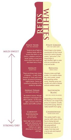 Red and white wines; mild& sweet to strong & dry.