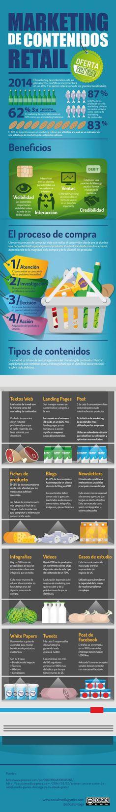 Marketing de contenidos para el sector retail #infografia #infographic #marketing