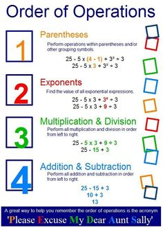 Order of Operations Anchor Chart - Perfecta Template: