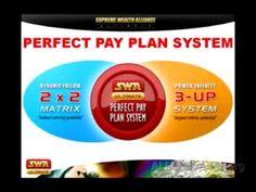 100% Home Based Business (SWA ULTIMATE)