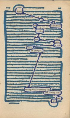 Identify the theme by deconstructing the text || teach using found poems