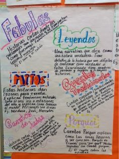 Tales of a Grade Dual Language Diva: Unit on legends, tall tales and fairy tales. Leyendas, fabulas, mitos y cuentos de hadas anchor chart Dual Language Classroom, Bilingual Classroom, Bilingual Education, Spanish Anchor Charts, Writing Anchor Charts, Spanish Teaching Resources, Teaching Strategies, Spanish Activities, Teaching Ideas