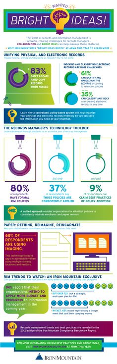 Records Managers must read
