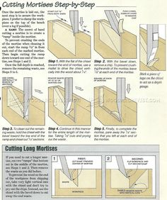 Mortise by Hand - Joinery