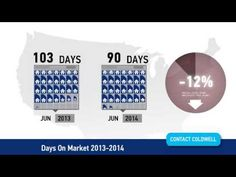 Coldwell Banker Koetje Real Estate (http://cbkoetje.com/) wants to keep you informed of Whidbey Island's real estate market! Enjoy June's Market update. At Coldwell Banker Koetje Real Estate, we pride ourselves on being experts in bringing home buyers and home sellers together throughout Whidbey Island.