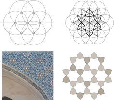 The art of Islamic pattern http://artofislamicpattern.com/resources/educational-posters/ accessed 07/28/14 This site breaks down islamic pattern used in architecture and explains the construction and intent of artists using pattern in Islamic art.