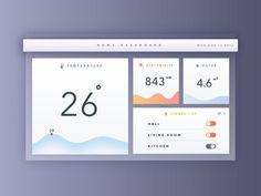 #dailyui #021 Home Monitoring Dashboard