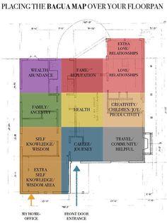 One of the most basic and powerful diagnostic tools in Feng Shui is called the . - Best Pin - One of the most basic and powerful diagnostic tools in Feng Shui is called the Bagua Map. This map - Feng Shui Rules, Feng Shui Art, Feng Shui Tips, Feng Shui Studio, Feng Shui Entrance, Feng Shui Floor Plan, Feng Shui Bathroom, Feng Shui History, Fen Shui