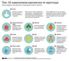 ТОП 10 продукты, защитники от простуды