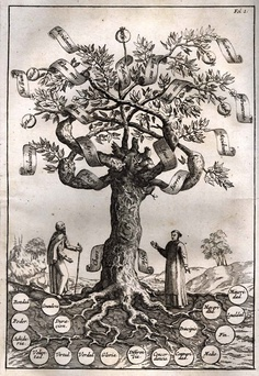 The tree of knowledge, Ramon Llull.  (Source : baseatelier)