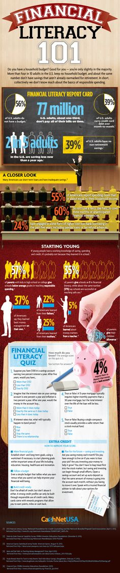 Financial Literacy! Awesome infographic! Test yourself!!