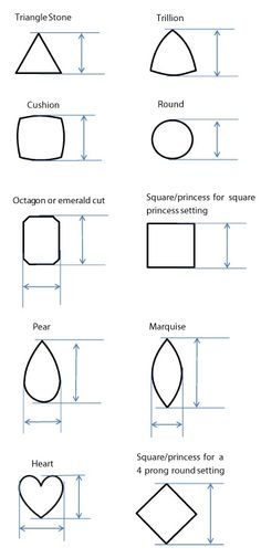 How to measure gemstones