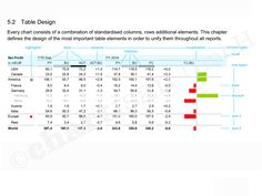 Notation manual: exerpt of the chapter table design