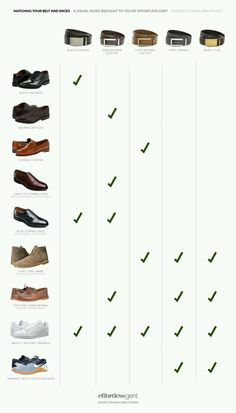 How to Match Your Belt and Shoes: A Definitive, Visual Guide · Effortless Gent - Men's style, accessories, mens fashion trends 2020 Mens Boots Fashion, Mens Fashion Suits, Fashion Shoes, Mens Style Guide, Men Style Tips, Business Casual Men, Men Casual, Casual Belt, Herren Outfit