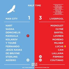 Half time and man city gets one before the whistle.  #mancity #manchester #liverpool #lfc #ynwa