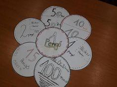 Pénzügyi témahét 1 osztály – Google Kereső Decorative Plates, Personalized Items, Google