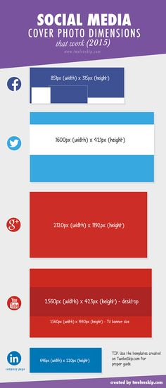 Social Media Cover Photo Dimensions 2015 #smm #coverphoto