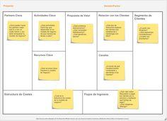 http://innovationforsocialchange.org/wp-content/uploads/2013/01/business-model-canvas2.png