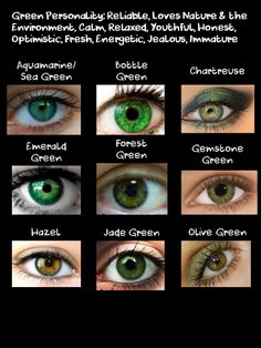 Green Eye color chart with pictures and descriptive words to help you describe your characters eyes Green Eyes Facts, Eye Color Facts, Eye Color Chart, Hazel Green Eyes, Eye Facts, Girl With Green Eyes, Gray Eyes, People With Green Eyes, Yellow Green Eyes